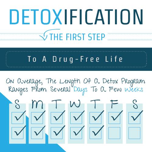 detox steps